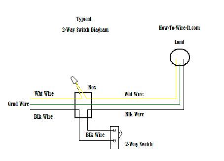 clipsal dimmer switch wiring diagram clipsal image clipsal 2 way light switch wiring diagram wiring diagram on clipsal dimmer switch wiring diagram