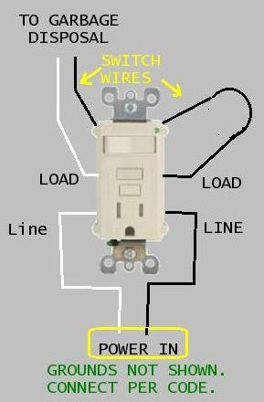 Help! Replacing Switch and Outlet bo with GFCI  DoItYourself Community Forums