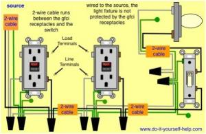 Wiring GFCI to light switch from pump disconnect