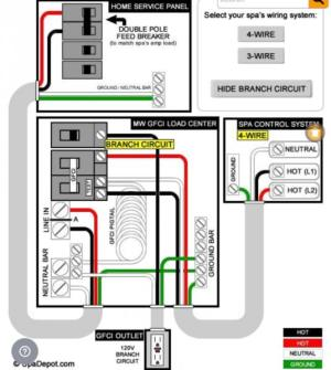 Installing 4 wire spa in 3 wire house  DoItYourself