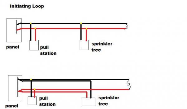 diagram class b fire alarm wiring diagram full version hd