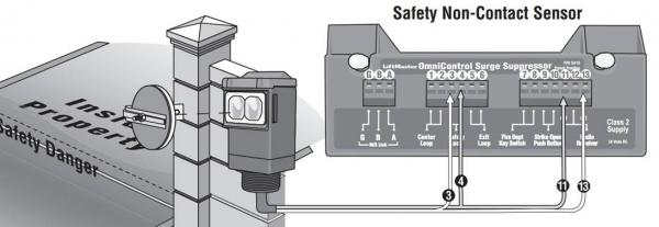 wiring a photoelectric eye to automatic gate opener