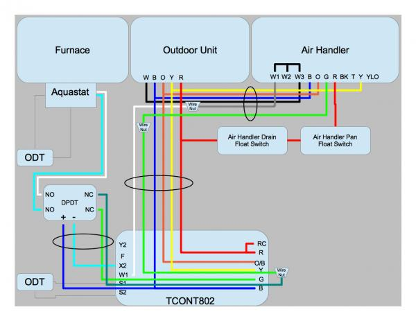 oil furnace wiring schematic with Trane Heat Pump Wiring Diagrams on Rheem Thermostat Wiring Color Code Wiring Diagrams together with Support furthermore Aladin besides Wire A Thermostat moreover Gun Type Oil Burners.