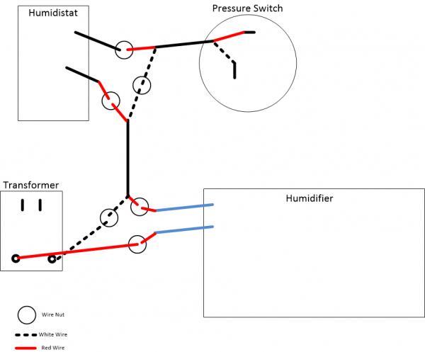Outstanding American Standard Accuclean Wiring Diagram Somurich Com Wiring Database Gramgelartorg
