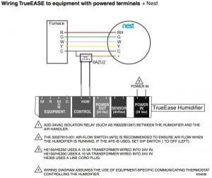 TrueEase HE250  Nest Wiring  Trane XV90  DoItYourself