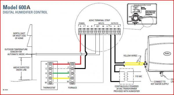 aprilaire 600a 24v wiring help  doityourself community