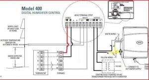 Help with Aprilaire 400 wiring  DoItYourself