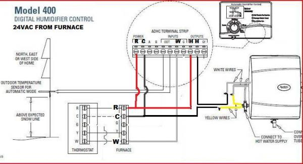 Bryant Furnace Wiring Diagram - Facbooik.com