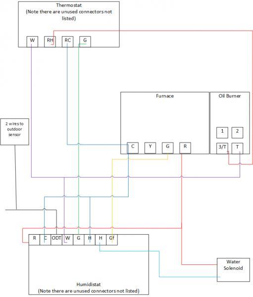 aprilaire 600 wiring diagram efcaviation com Aprilaire Humidifier Wiring Aprilaire 700 Humidifier Installation Manual