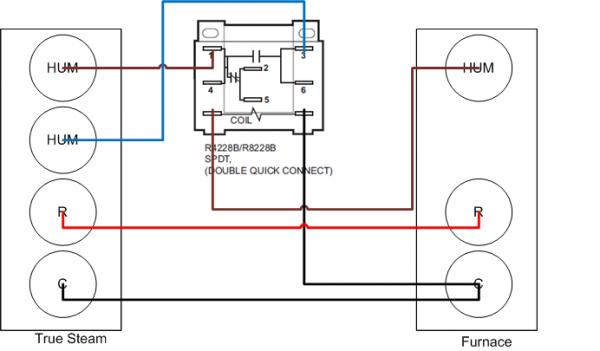 Carrier Heating Thermostat Wiring Diagram Nilzanet – Home Thermostat Wiring Diagram