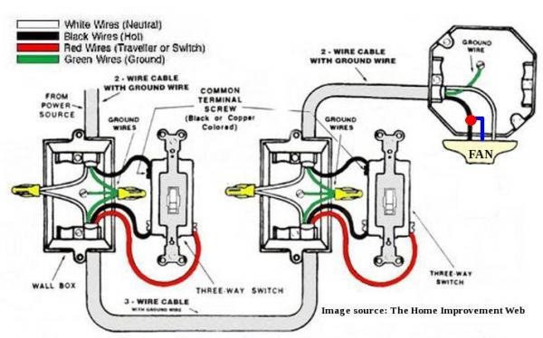 3 way ceiling fans with lights wiring diagram  samsung rj45
