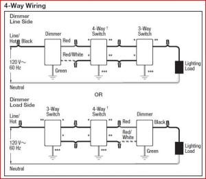 Installing dimmer in four way switch circuit