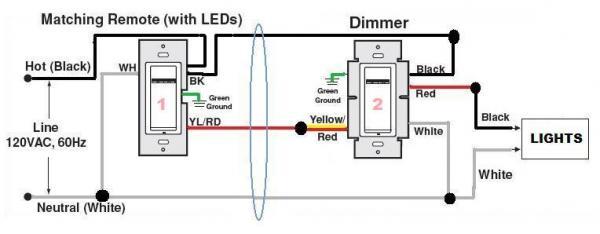 62232d1454124388 help leviton dzmx1 dimmer matching dimmer remote leviton?resize=600%2C234 leviton 6633 p wiring diagram travelwork info leviton sureslide 6633-p wiring diagram at bakdesigns.co