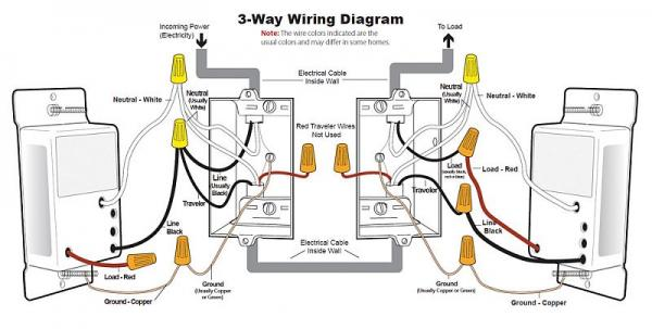 wiring diagram ceiling fan light way switch wiring diagram wiring a ceiling fan and light pro tool reviews 3 way light switch wiring diagram