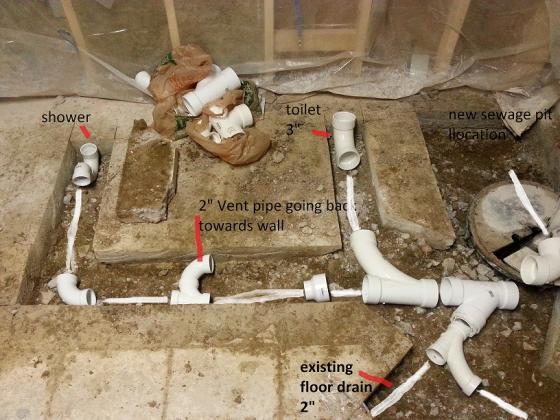 Basement Bathroom Layout Up To Code