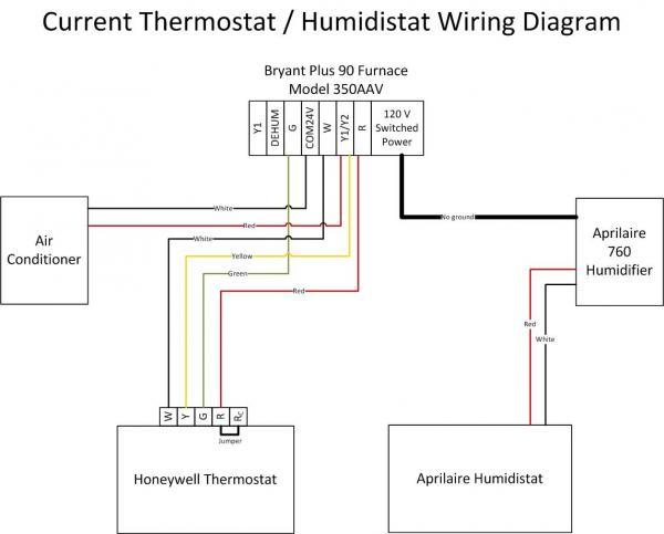 bryant evolution thermostat wiring diagram 5 wire