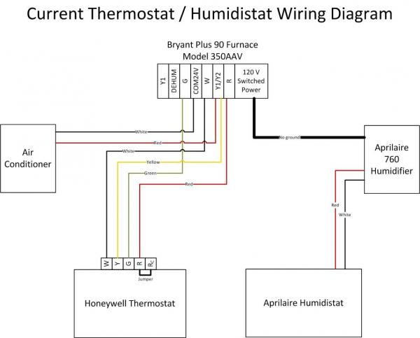 bryant humidifier wiring diagram  fedders air conditioner