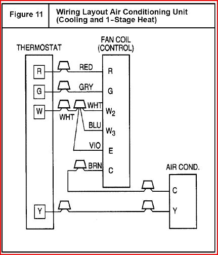 arcoaire furnace manual wiring diagram wiring diagram attic