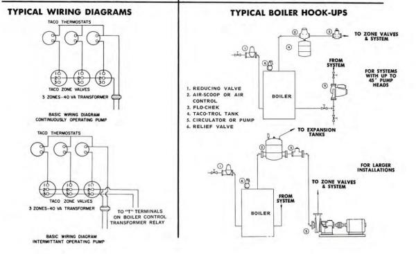 standard heat only thermostat wiring diagram  t30 wiring