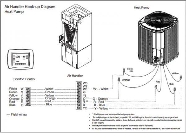 Trane Baystat 239 8 Wire Diagram : 32 Wiring Diagram Images - Wiring ...