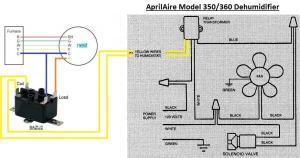Integrating AprilAire 360 Humidifier into Nest 20 setup