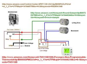Wire thermostat to control zone damper?  DoItYourself