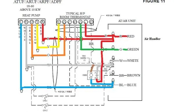heat only thermostat wiring diagram wiring diagram how to tell if your heating and cooling system will work the heil gas furnace wiring diagram diagrams source source