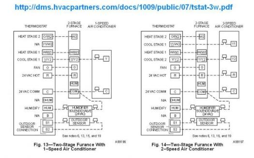 wiring diagram for carrier furnace the