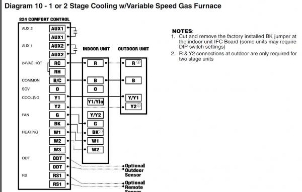 bryant thermostat wiring diagram gas furnace wiring
