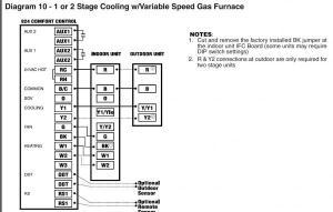 American Standard (Trane) Heat Pump  Air Handler