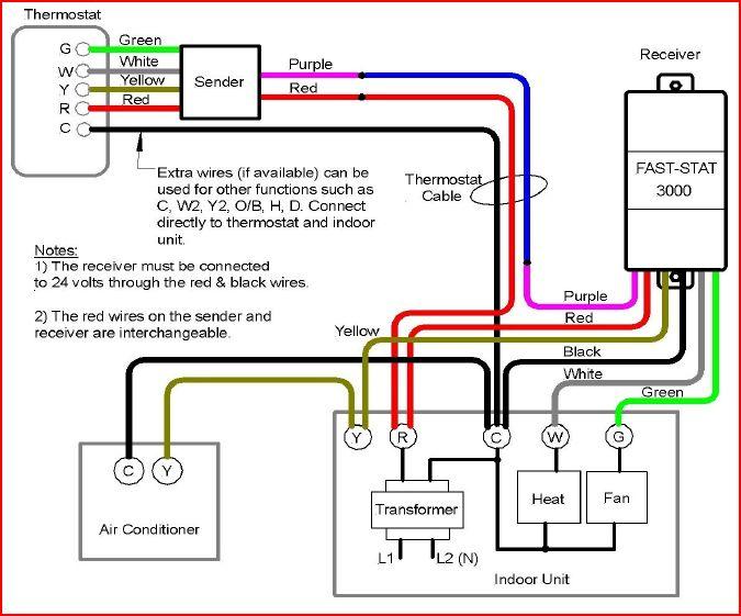 Trane Furnace Wiring Diagram - Ijo.godsfoodheals.uk • on