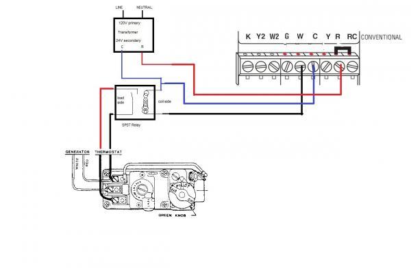 help installing nest on millivolt system using 24v