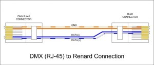 Wiki  DMX (RJ45) to Renard Connectionjpg