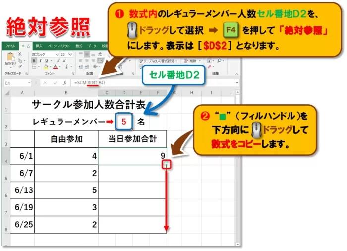 ファンクションキー【F4】
