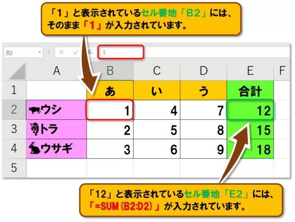 ショートカットキー【Ctrl+[ /Ctrl+ ]】