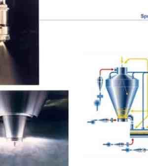 spray dryer adalah solusi mesin industri makanan
