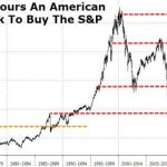 This Is Why You Don't Own A Lot Of Stocks