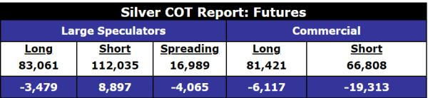 Silver COT short squeeze