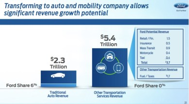 ford-mobility