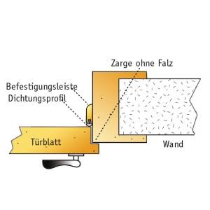 Holz-Zarge ohne Falz - Abdichtung mit Zargo-Leiste