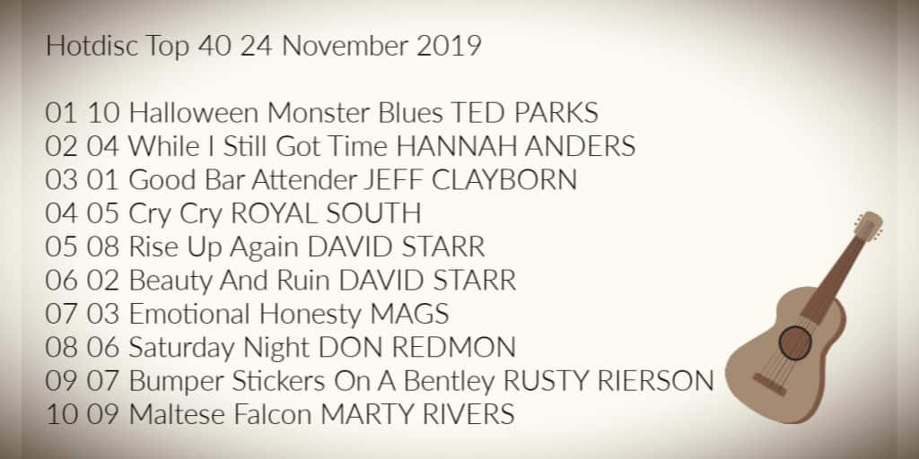 Hotdisc Top 40 24 November 2019