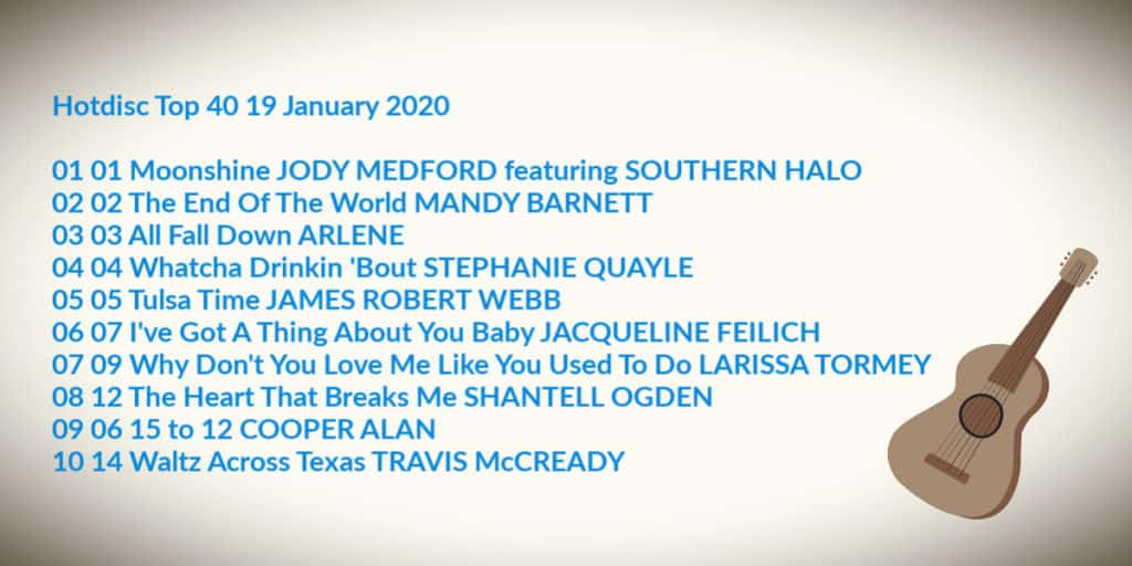 Hotdisc Top 40 19 January 2020