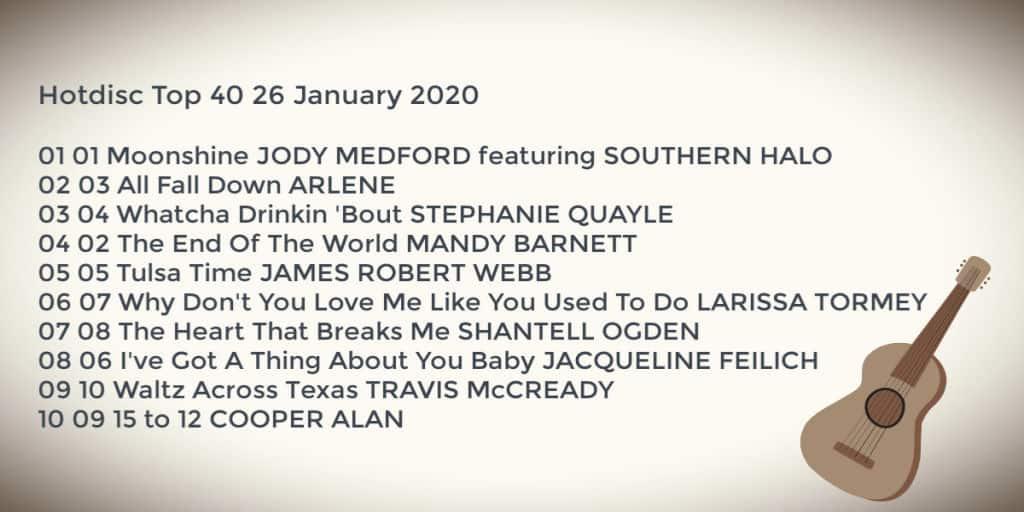 Hotdisc Top 40 26 January 2020