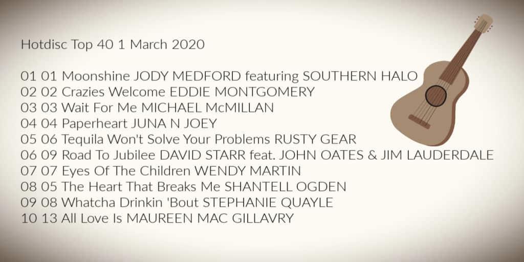 Hotdisc Top 40 1 March 2020