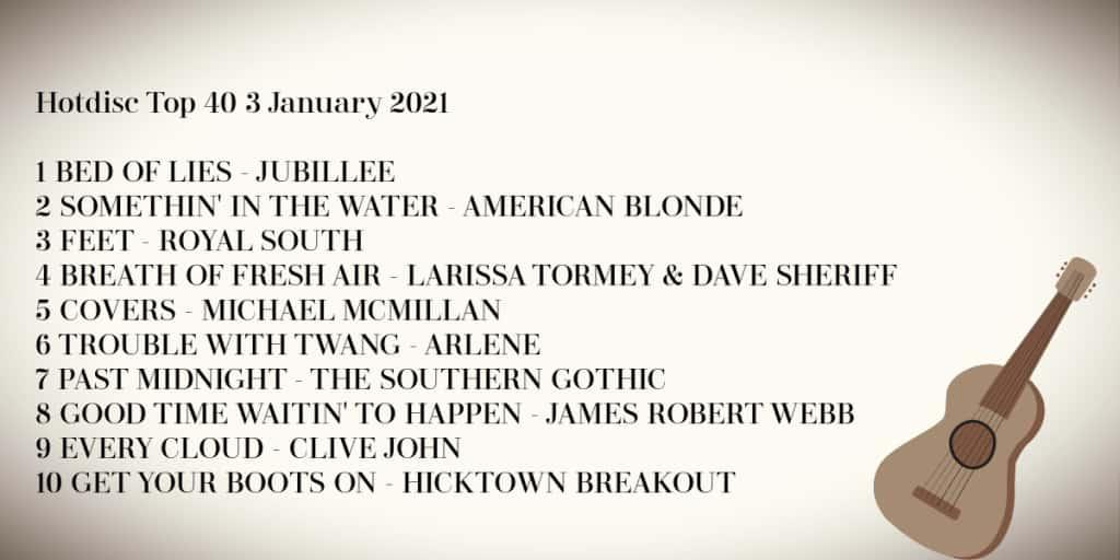 Hotdisc Top 40 3 January 2021