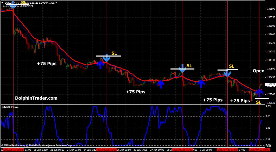 forexstrategy124