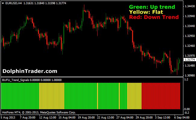 Forex signals metatrader 4