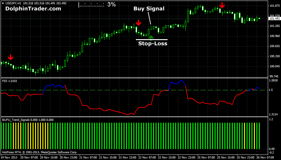 Simple trading system forex factory