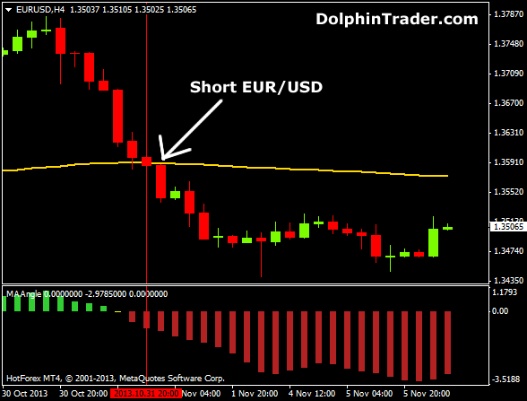 forex-trend-following-strategy-entry1