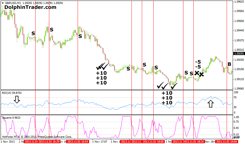 rsi-forex-scalping-strategy
